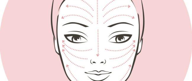 schemat masazu limfatycznego twarzy